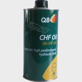 Q8 CHF 22S